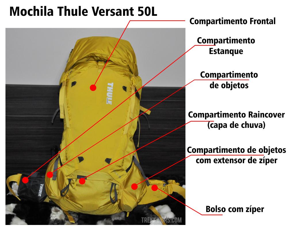 compartimentos-thule-versant